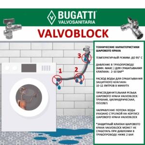 VALVOBLOCK